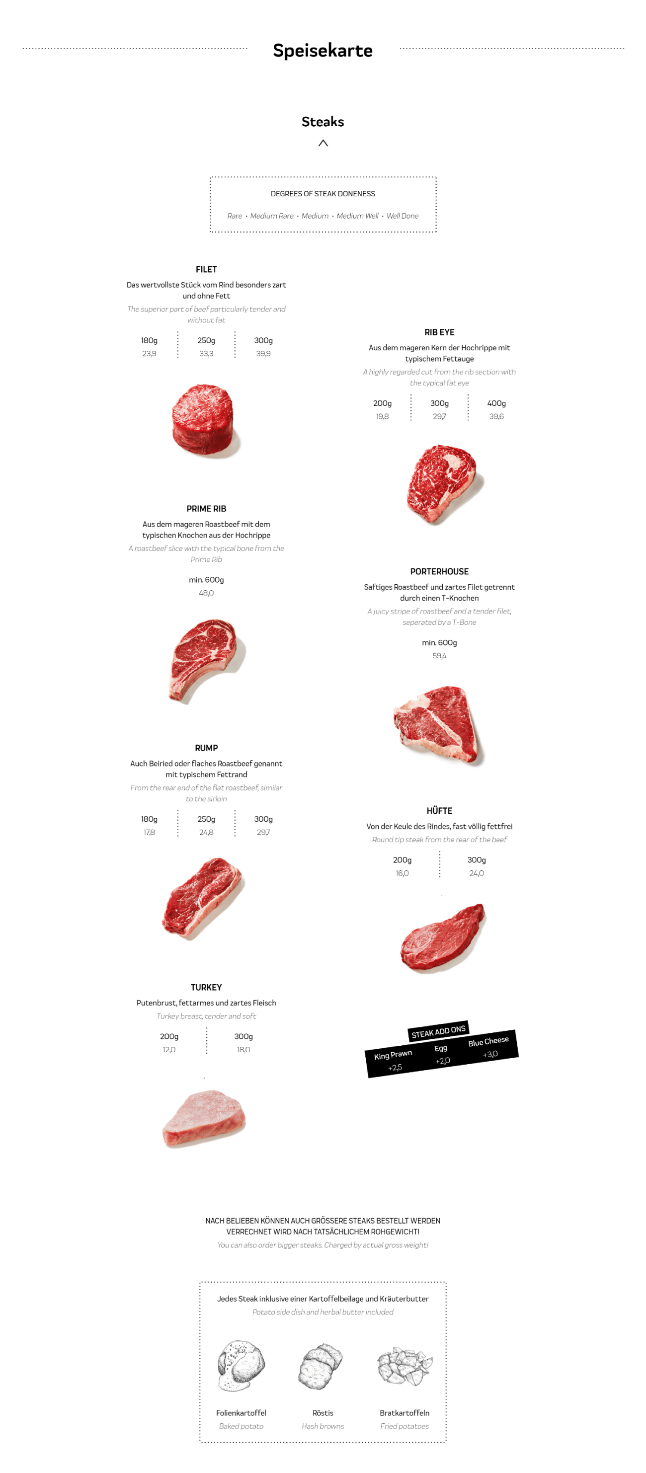 Steakpoint Website Preview